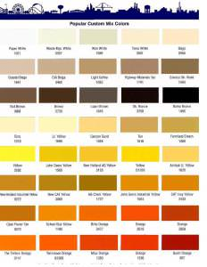 Color Sheets Portable Steel Buildings Par Kut